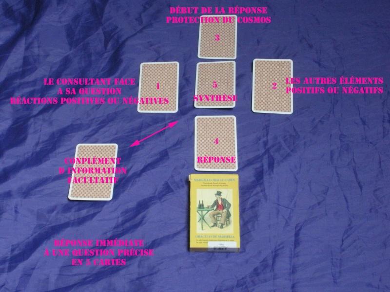 Tirage en croix - immédiat en 5 cartes