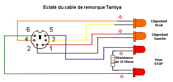 schema de cablage des remorques tamiya camions rc fr. Black Bedroom Furniture Sets. Home Design Ideas