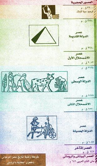 شامل الحضارة الفرعونية timeli10.jpg
