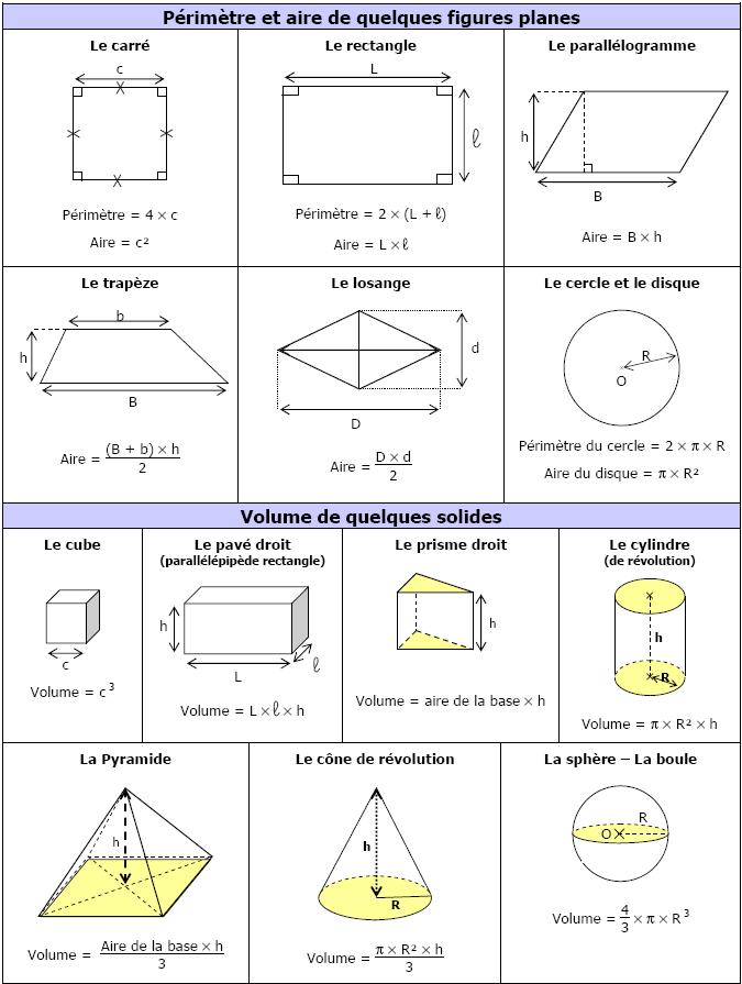 base geometrie plane with T4 Formules De Geometrie Dans L Espace on Produire En France additionally 3327 likewise T4 Formules De Geometrie Dans L Espace also 155053 Angle De Calage 8 as well 4.