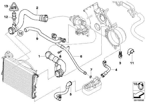 radiateur de chaufage bmw 320d
