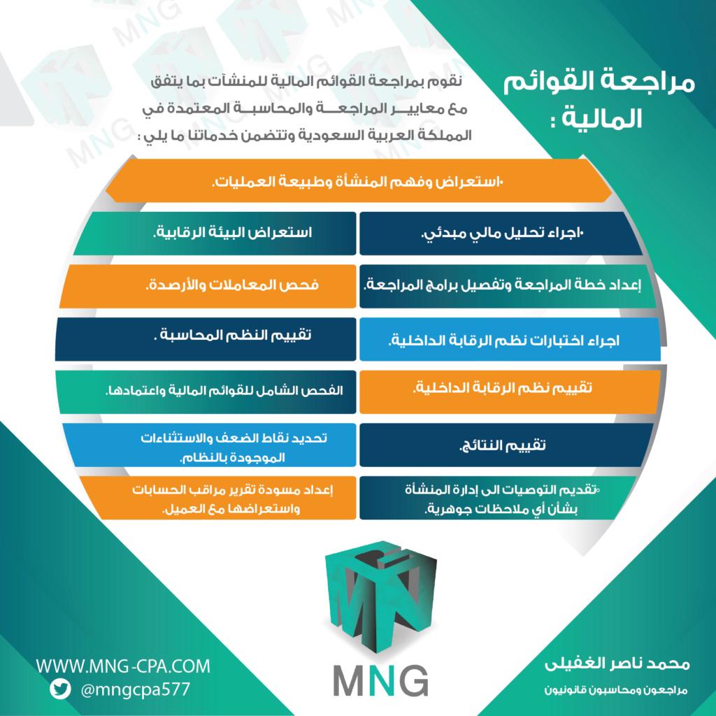 تقديم خدمات المحاسبة ومراجعة القوائم المالية